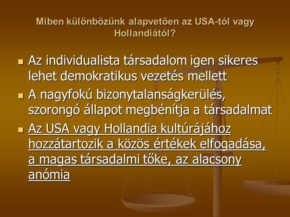 Miben különbözünk alapvetően az USA-tól vagy Hollandiától? Az individualista társadalom igen sikeres lehet demokratikus vezetés mellett Az individuali