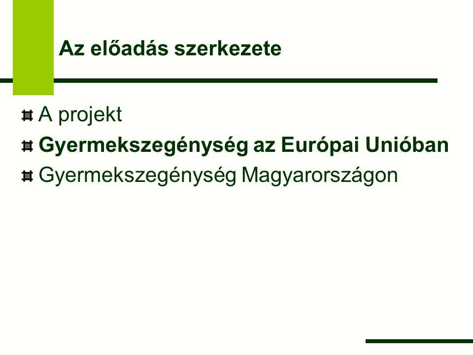 Az előadás szerkezete A projekt Gyermekszegénység az Európai Unióban Gyermekszegénység Magyarországon