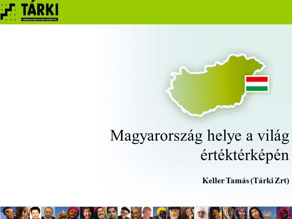 Magyarország helye a világ értéktérképén Keller Tamás (Tárki Zrt)