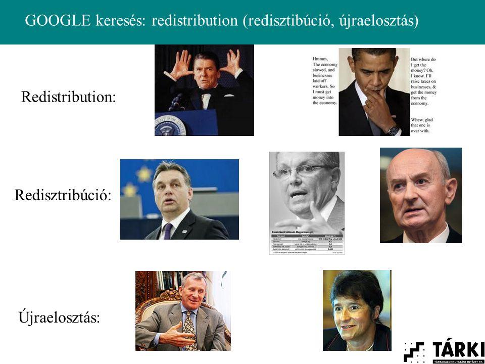 GOOGLE keresés: redistribution (redisztibúció, újraelosztás) Redistribution: Redisztribúció: Újraelosztás: