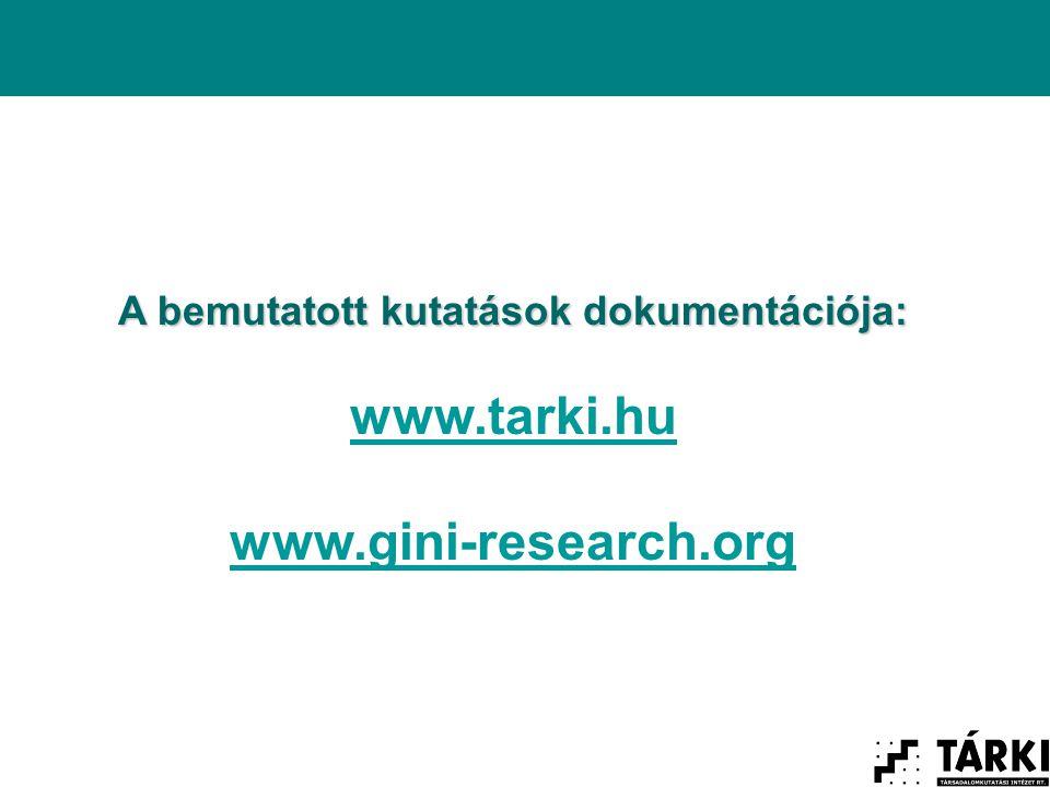 A bemutatott kutatások dokumentációja: www.tarki.hu www.gini-research.org