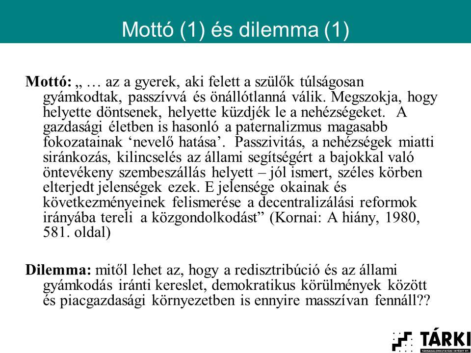 """Mottó (1) és dilemma (1) Mottó: """" … az a gyerek, aki felett a szülők túlságosan gyámkodtak, passzívvá és önállótlanná válik."""