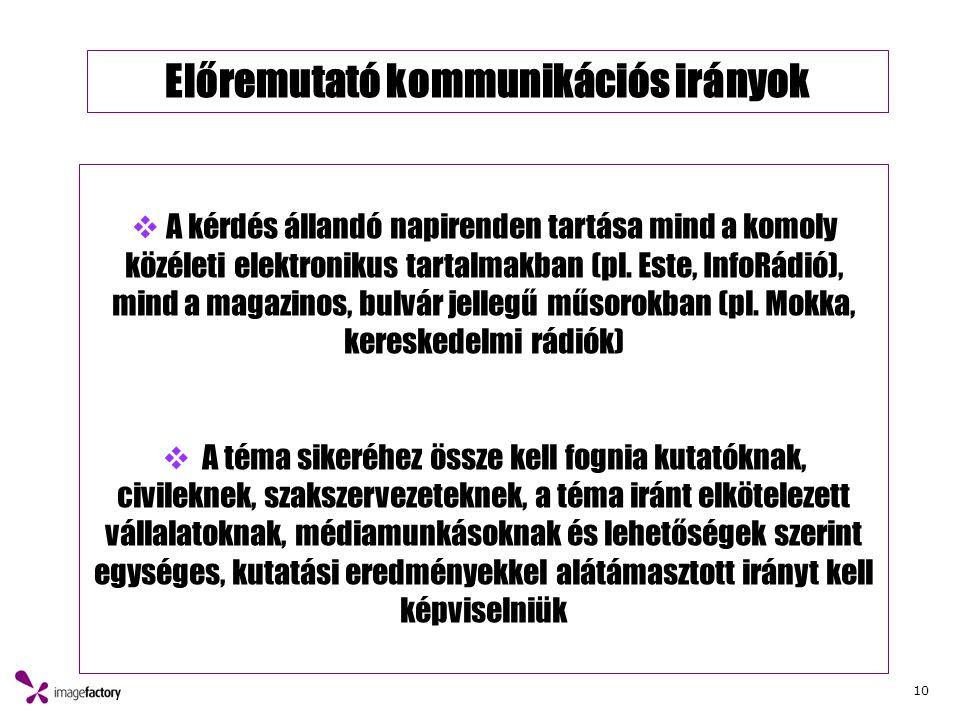 10 Előremutató kommunikációs irányok  A kérdés állandó napirenden tartása mind a komoly közéleti elektronikus tartalmakban (pl.