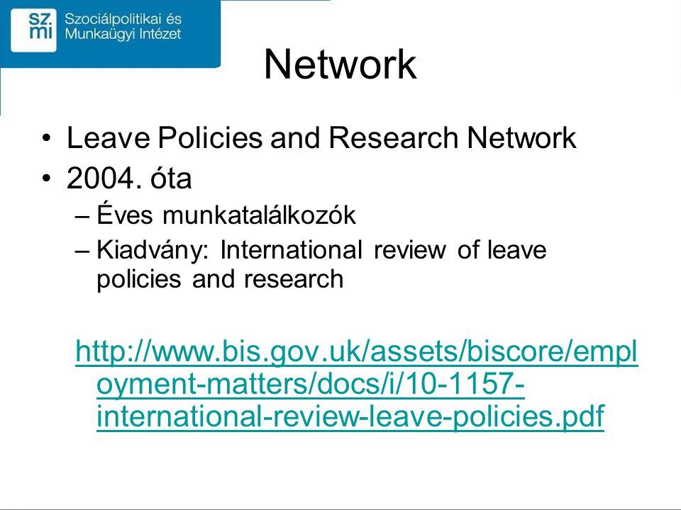 Network Leave Policies and Research Network 2004. óta –Éves munkatalálkozók –Kiadvány: International review of leave policies and research http://www.