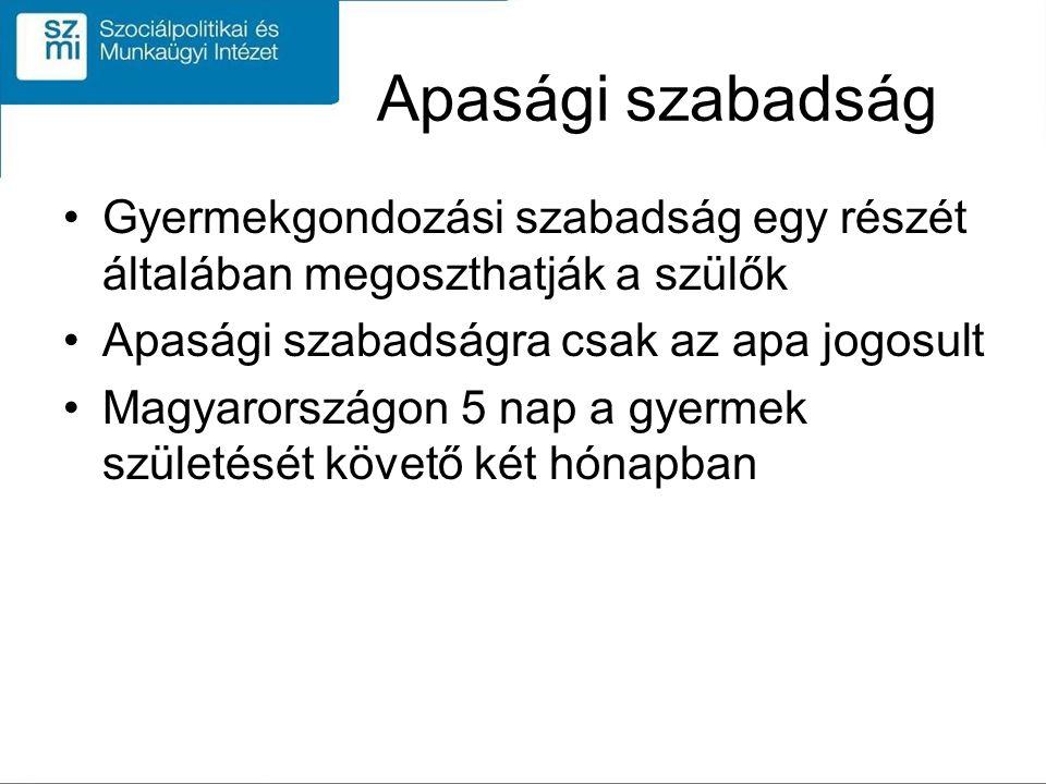 Apasági szabadság Gyermekgondozási szabadság egy részét általában megoszthatják a szülők Apasági szabadságra csak az apa jogosult Magyarországon 5 nap a gyermek születését követő két hónapban