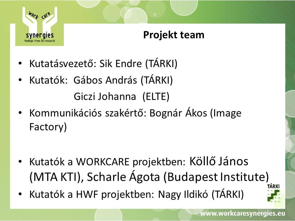 Projekt team Kutatásvezető: Sik Endre (TÁRKI) Kutatók: Gábos András (TÁRKI) Giczi Johanna (ELTE) Kommunikációs szakértő: Bognár Ákos (Image Factory) Kutatók a WORKCARE projektben: Köllő János (MTA KTI), Scharle Ágota (Budapest Institute) Kutatók a HWF projektben: Nagy Ildikó (TÁRKI)