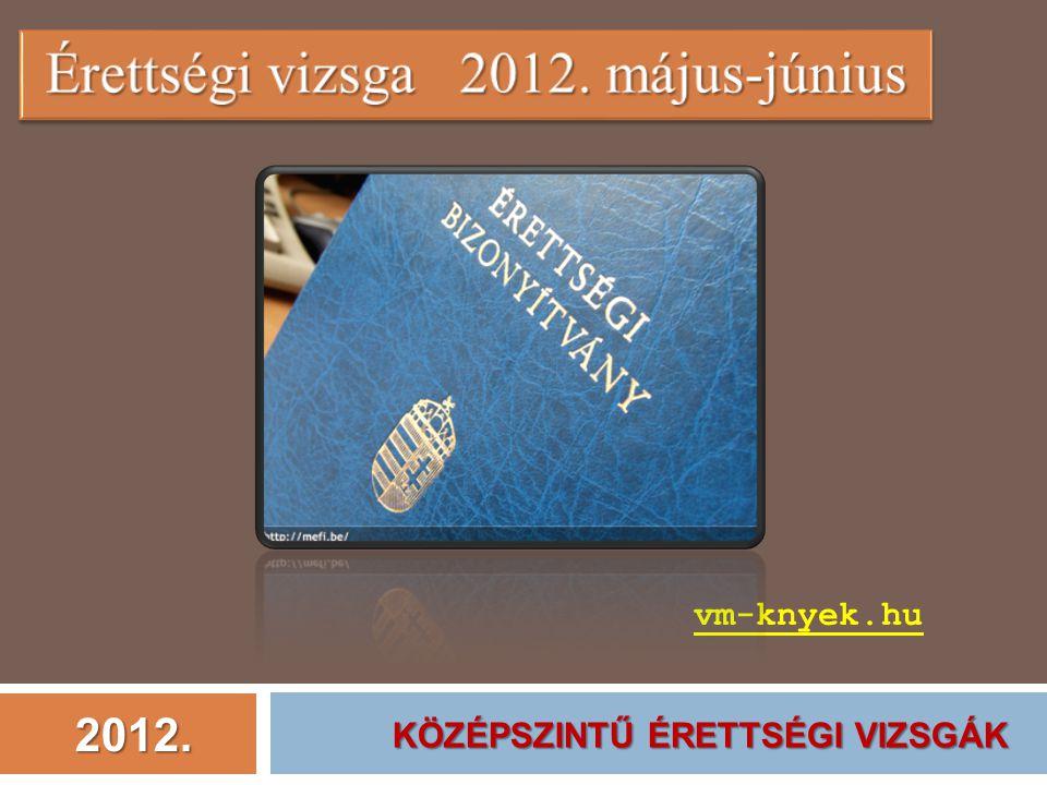 2012.Az érettségi vizsga vizsgaszabályzatának kiadásáról (100/1997.(VI.13.) Korm.r.) A 2012.
