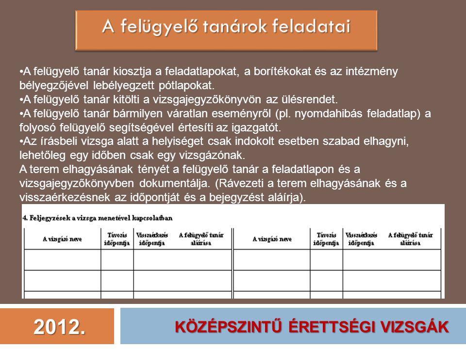 2012. A felügyelő tanár kiosztja a feladatlapokat, a borítékokat és az intézmény bélyegzőjével lebélyegzett pótlapokat. A felügyelő tanár kitölti a vi