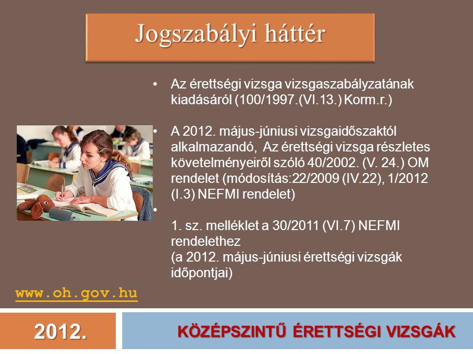 2012. Az érettségi vizsga vizsgaszabályzatának kiadásáról (100/1997.(VI.13.) Korm.r.) A 2012. május-júniusi vizsgaidőszaktól alkalmazandó, Az érettség