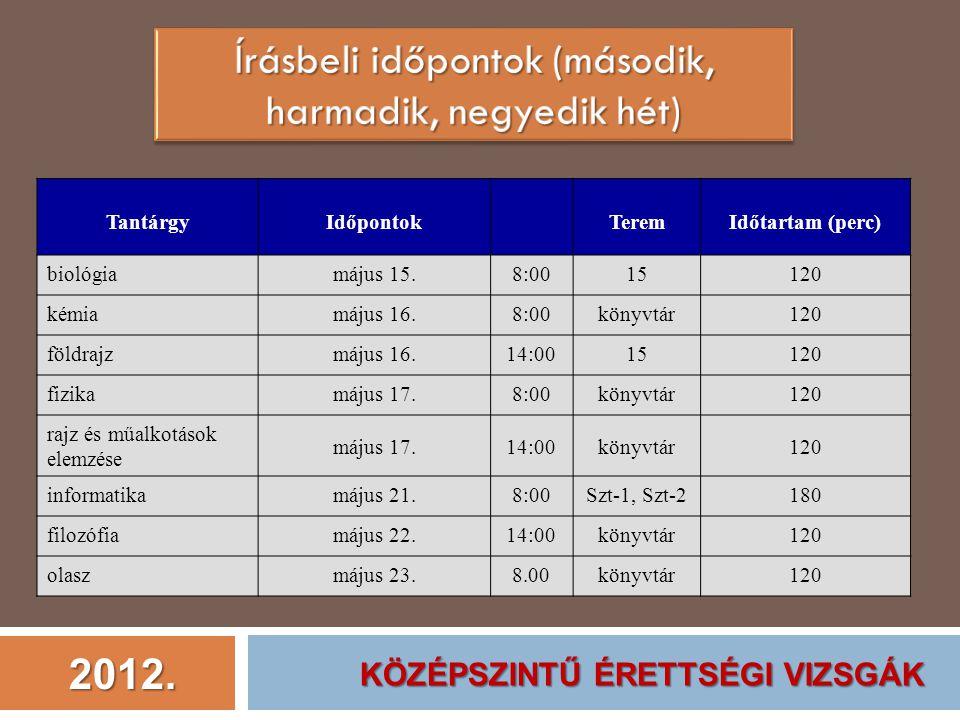 2012.OsztályIdőpontElnök12.a 2012. június 18-19-20.
