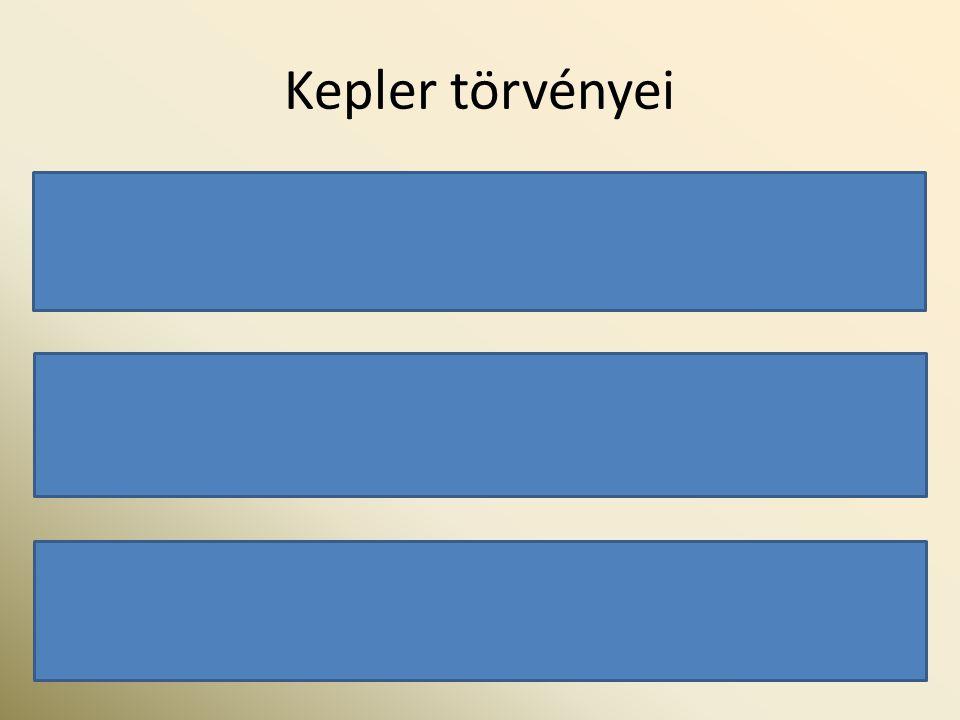 Kepler törvényei I.