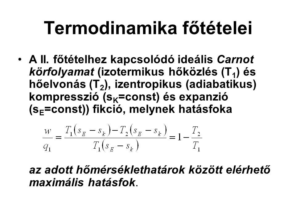 Termodinamika főtételei A II. főtételhez kapcsolódó ideális Carnot körfolyamat (izotermikus hőközlés (T 1 ) és hőelvonás (T 2 ), izentropikus (adiabat