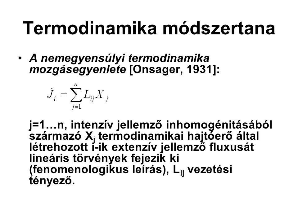 Termodinamika módszertana A nemegyensúlyi termodinamika mozgásegyenlete [Onsager, 1931]: j=1…n, intenzív jellemző inhomogénitásából származó X j termo