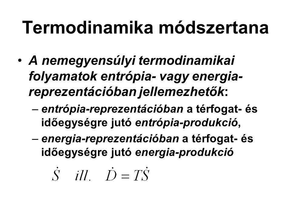 Termodinamika módszertana A nemegyensúlyi termodinamikai folyamatok entrópia- vagy energia- reprezentációban jellemezhetők: –entrópia-reprezentációban