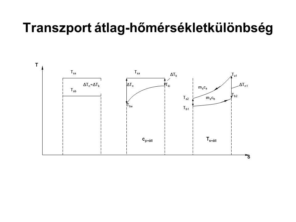 Transzport átlag-hőmérsékletkülönbség macbmacb macamaca. T b2 ΔT n1 T a1 T a2 T b1 T ki T be T sb S T T sa c p=áll T s=áll ΔT n =ΔT k T sa ΔT n ΔT k.