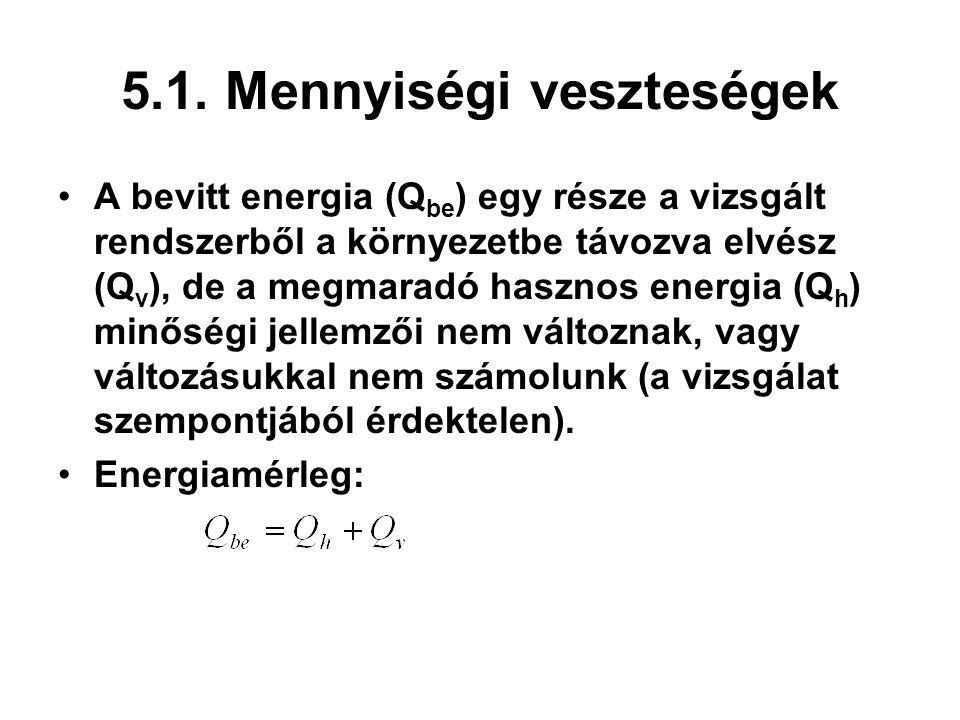 5.1. Mennyiségi veszteségek A bevitt energia (Q be ) egy része a vizsgált rendszerből a környezetbe távozva elvész (Q v ), de a megmaradó hasznos ener