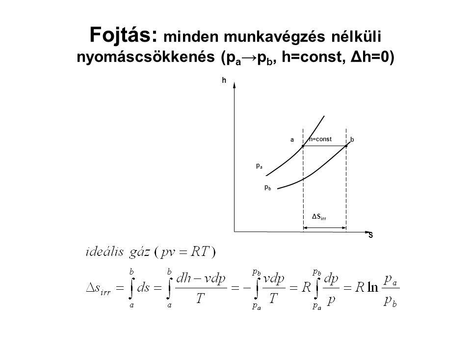 Fojtás: minden munkavégzés nélküli nyomáscsökkenés (p a →p b, h=const, Δh=0) papa pbpb h h=const ab S ΔS irr