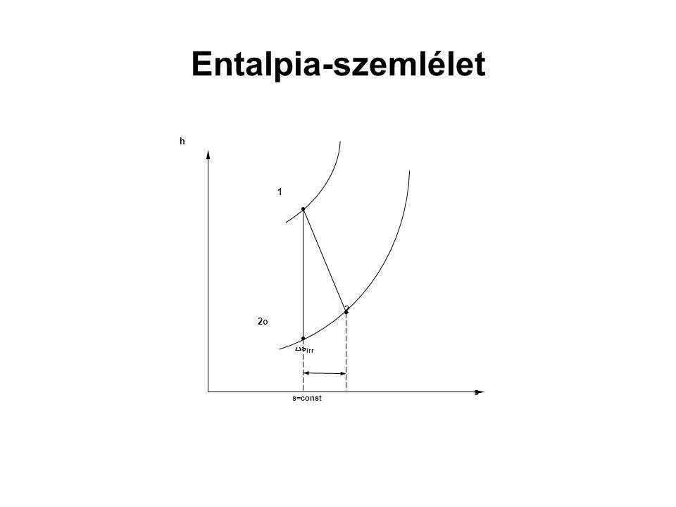 2 s=const h s Δs irr 1 2o
