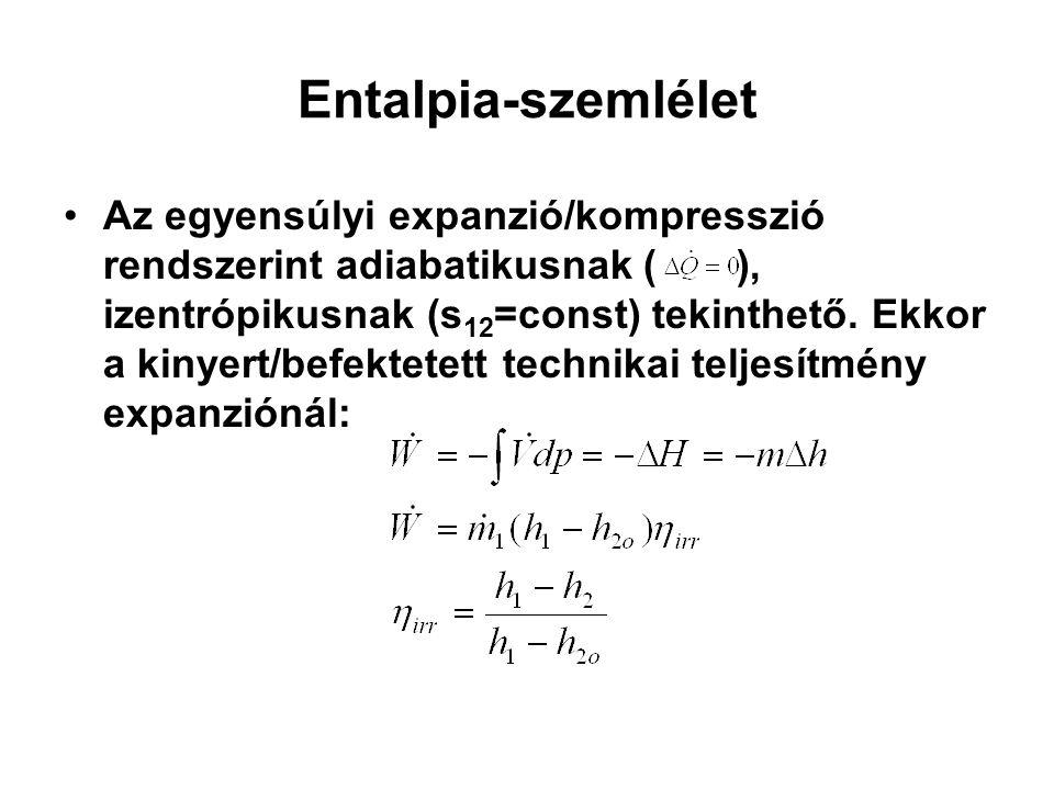 Entalpia-szemlélet Az egyensúlyi expanzió/kompresszió rendszerint adiabatikusnak ( ), izentrópikusnak (s 12 =const) tekinthető. Ekkor a kinyert/befekt