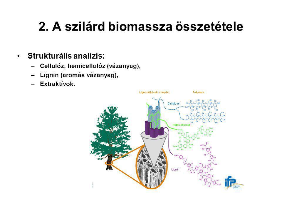 2. A szilárd biomassza összetétele Strukturális analízis: –Cellulóz, hemicellulóz (vázanyag), –Lignin (aromás vázanyag), –Extraktívok.