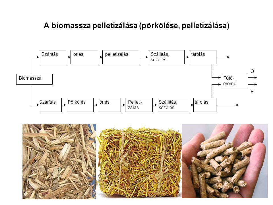 A biomassza pelletizálása (pörkölése, pelletizálása) SzárításörléspelletizálásSzállítás, kezelés BiomasszaFűtő- erőmű Q E tárolás SzárításörlésPelleti