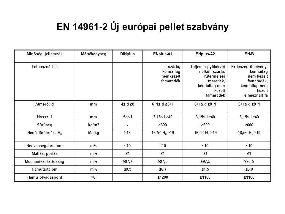 EN 14961-2 Új európai pellet szabvány Minőségi jellemzőkMértékegységDINplusENplus-A1ENplus-A2EN-B Felhasznált faszárfa, kémiailag nemkezelt famaradék
