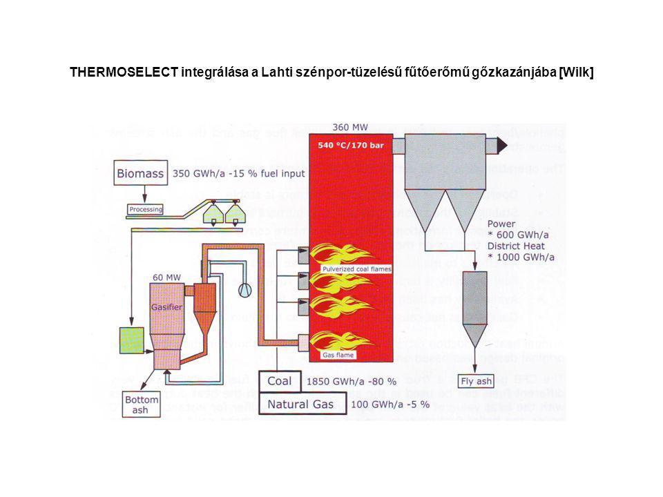 THERMOSELECT integrálása a Lahti szénpor-tüzelésű fűtőerőmű gőzkazánjába [Wilk]