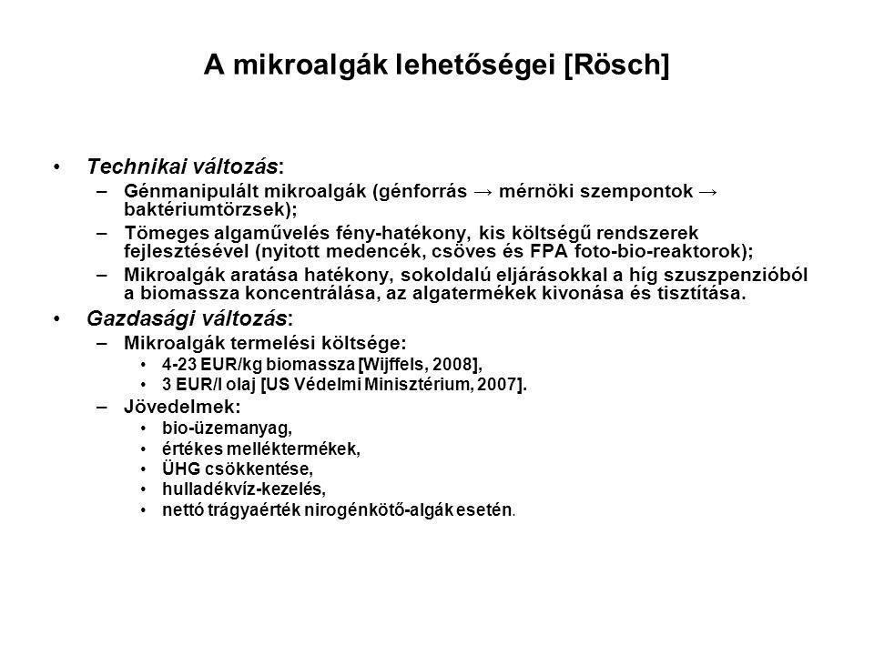 A mikroalgák lehetőségei [Rösch] Technikai változás: –Génmanipulált mikroalgák (génforrás → mérnöki szempontok → baktériumtörzsek); –Tömeges algaművel