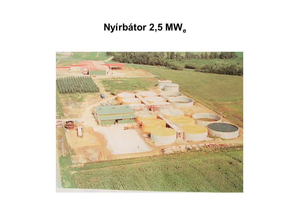 Nyírbátor 2,5 MW e