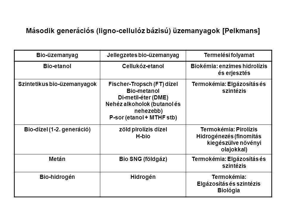 Második generációs (ligno-cellulóz bázisú) üzemanyagok [Pelkmans] Bio-üzemanyagJellegzetes bio-üzemanyagTermelési folyamat Bio-etanolCellukóz-etanolBi