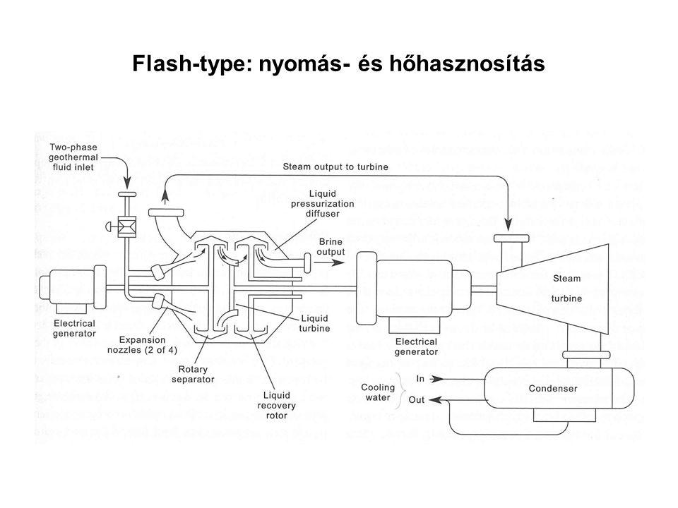 Flash-type: nyomás- és hőhasznosítás
