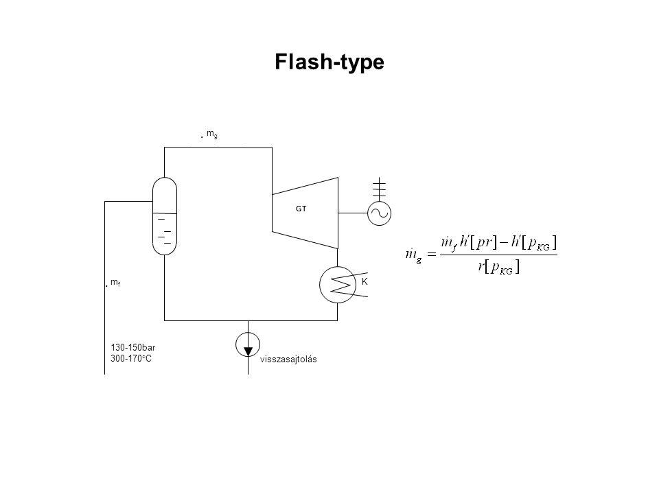 Flash-type mfmf mgmg 130-150bar 300-170°C visszasajtolás GT.. K