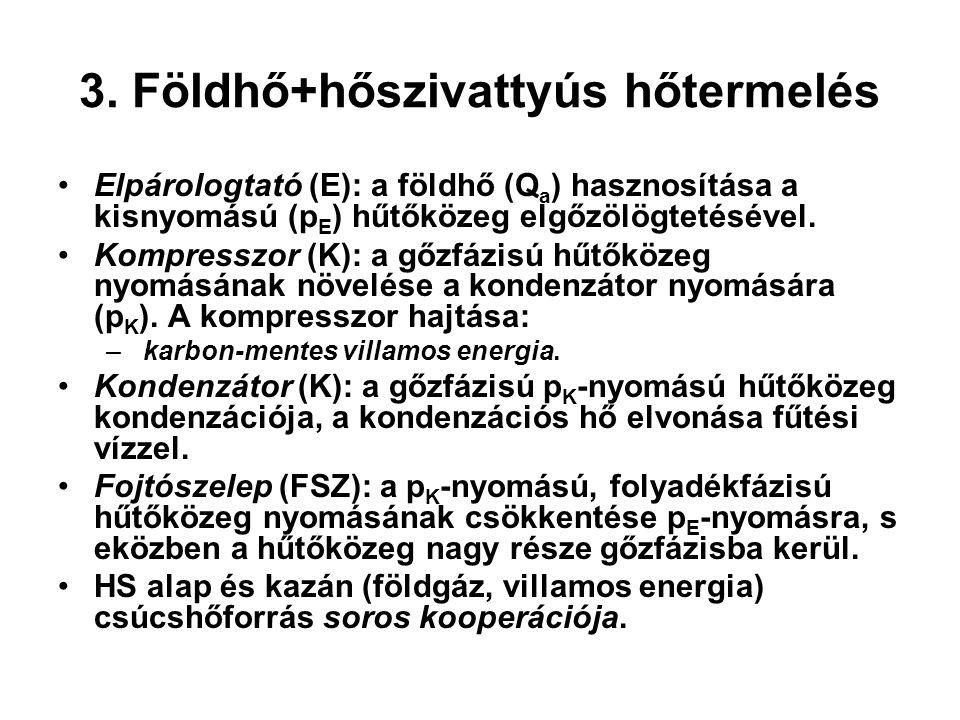 3. Földhő+hőszivattyús hőtermelés Elpárologtató (E): a földhő (Q a ) hasznosítása a kisnyomású (p E ) hűtőközeg elgőzölögtetésével. Kompresszor (K): a