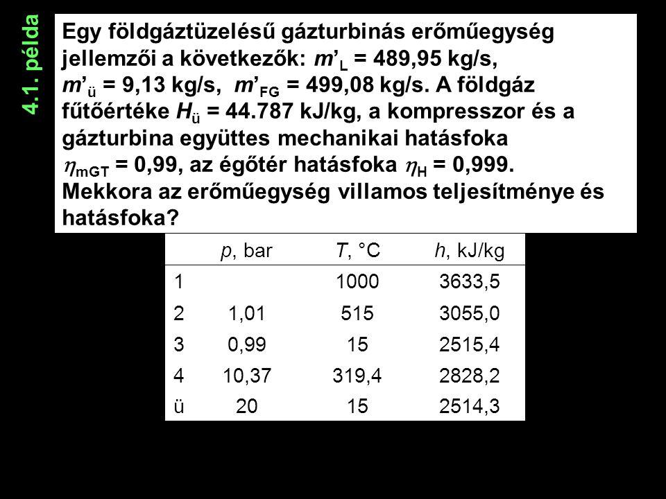 Egy földgáztüzelésű gázturbinás erőműegység jellemzői a következők: m' L = 489,95 kg/s, m' ü = 9,13 kg/s, m' FG = 499,08 kg/s.