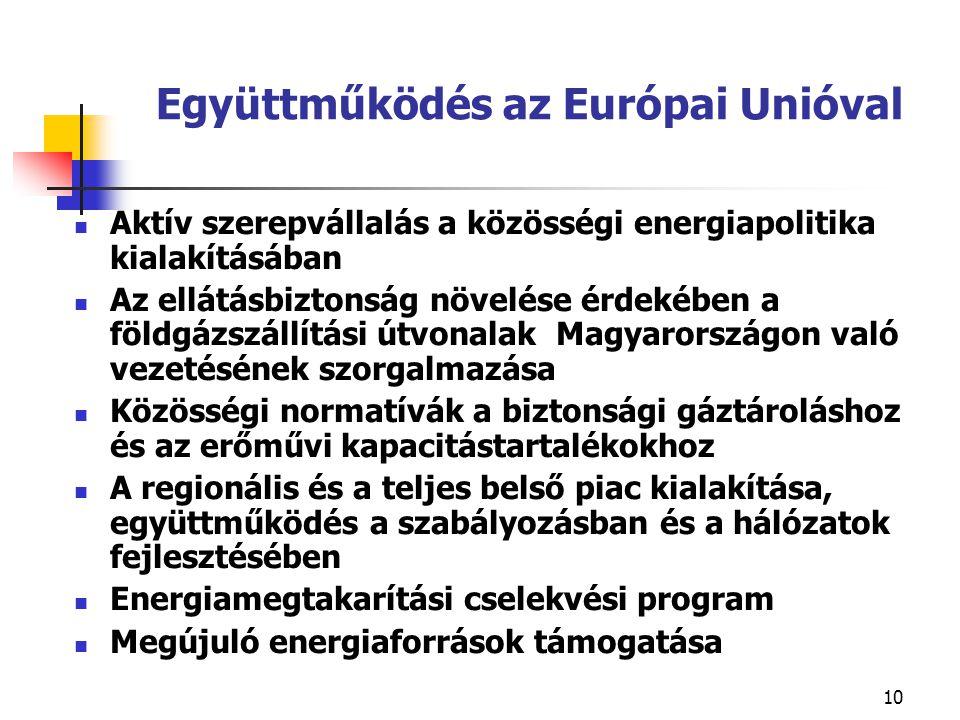 10 Együttműködés az Európai Unióval Aktív szerepvállalás a közösségi energiapolitika kialakításában Az ellátásbiztonság növelése érdekében a földgázszállítási útvonalak Magyarországon való vezetésének szorgalmazása Közösségi normatívák a biztonsági gáztároláshoz és az erőművi kapacitástartalékokhoz A regionális és a teljes belső piac kialakítása, együttműködés a szabályozásban és a hálózatok fejlesztésében Energiamegtakarítási cselekvési program Megújuló energiaforrások támogatása