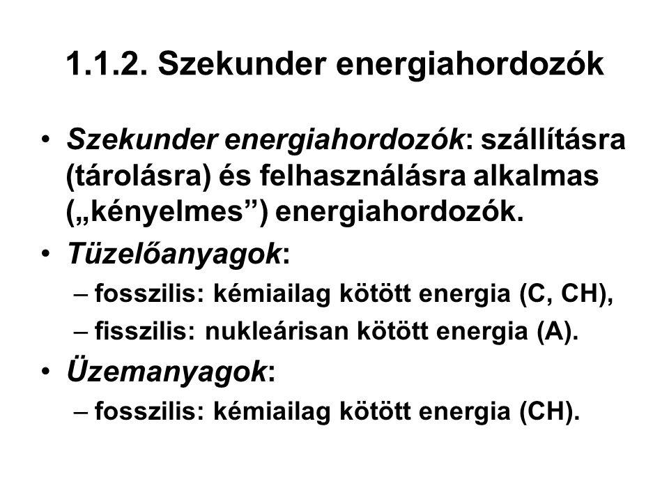 """1.1.2. Szekunder energiahordozók Szekunder energiahordozók: szállításra (tárolásra) és felhasználásra alkalmas (""""kényelmes"""") energiahordozók. Tüzelőan"""