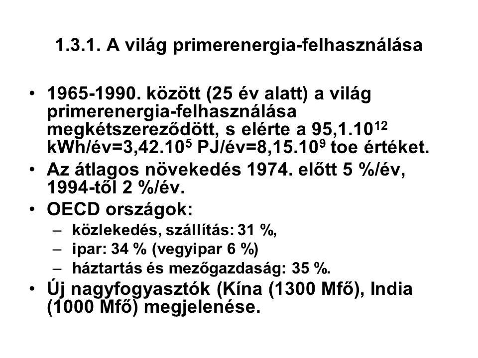 1.3.1. A világ primerenergia-felhasználása 1965-1990. között (25 év alatt) a világ primerenergia-felhasználása megkétszereződött, s elérte a 95,1.10 1