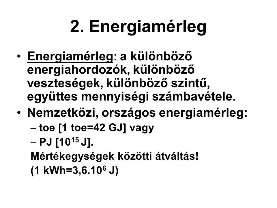 2. Energiamérleg Energiamérleg: a különböző energiahordozók, különböző veszteségek, különböző szintű, együttes mennyiségi számbavétele. Nemzetközi, or