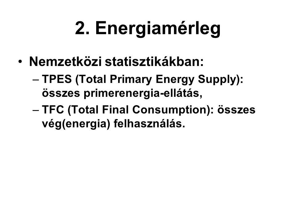 2. Energiamérleg Nemzetközi statisztikákban: –TPES (Total Primary Energy Supply): összes primerenergia-ellátás, –TFC (Total Final Consumption): összes