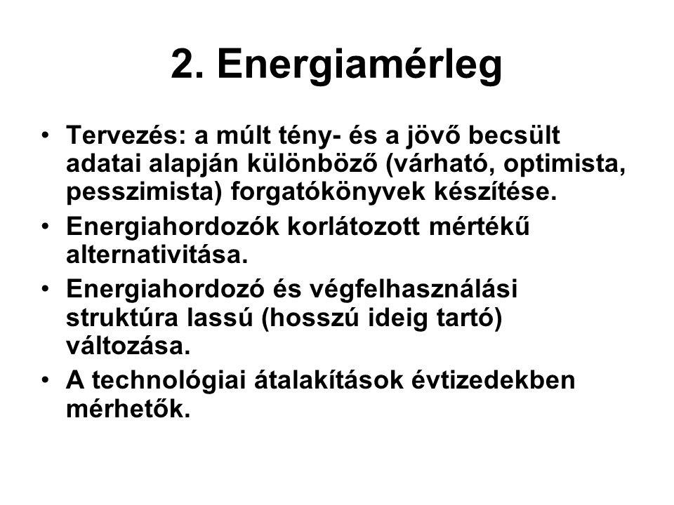 2. Energiamérleg Tervezés: a múlt tény- és a jövő becsült adatai alapján különböző (várható, optimista, pesszimista) forgatókönyvek készítése. Energia