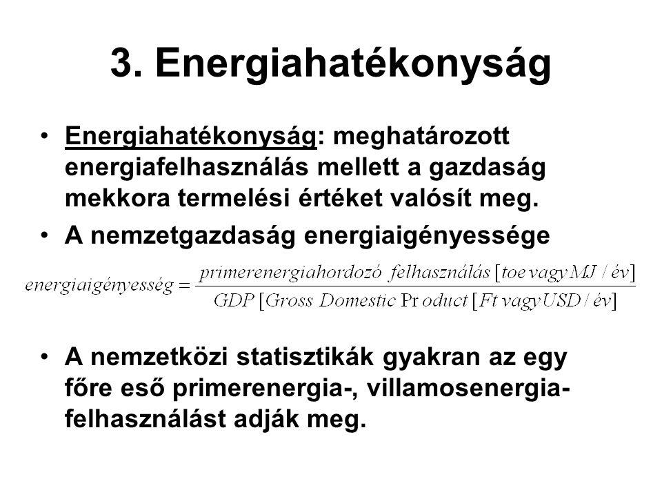 3. Energiahatékonyság Energiahatékonyság: meghatározott energiafelhasználás mellett a gazdaság mekkora termelési értéket valósít meg. A nemzetgazdaság