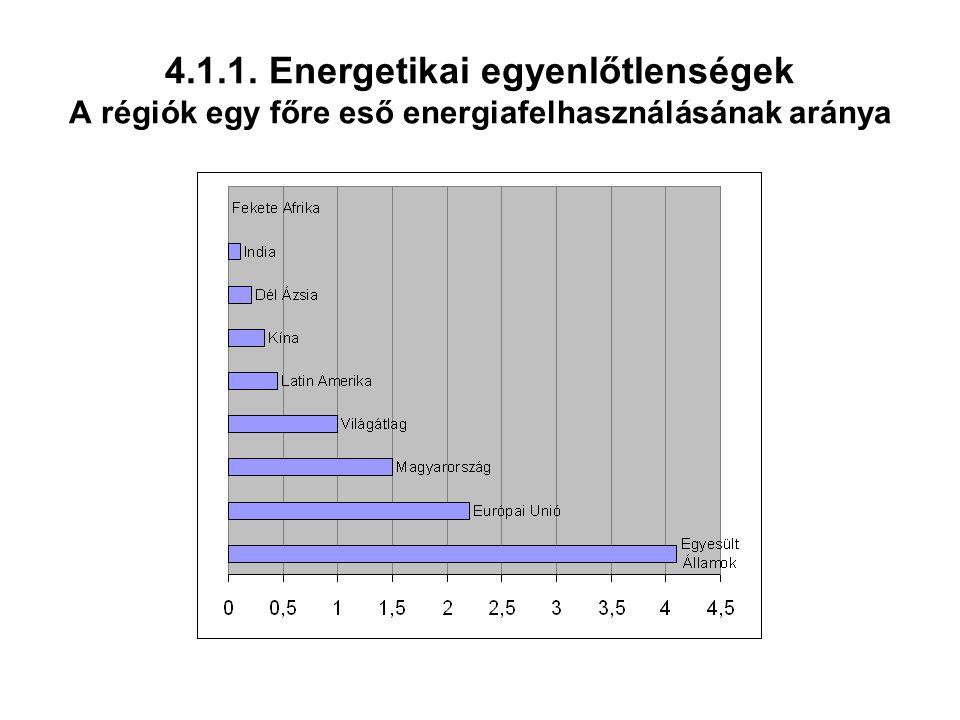 4.1.1. Energetikai egyenlőtlenségek A régiók egy főre eső energiafelhasználásának aránya