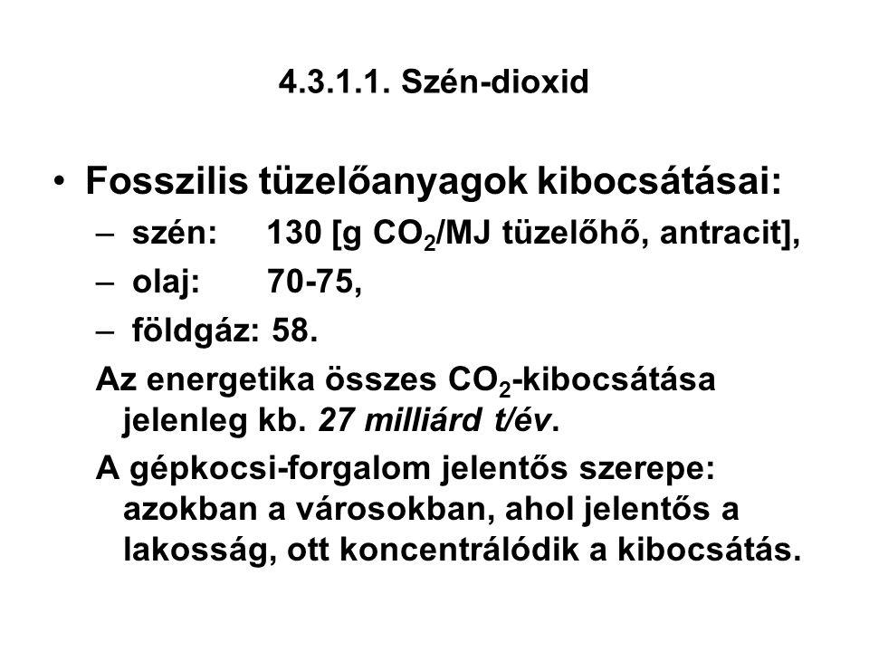 4.3.1.1. Szén-dioxid Fosszilis tüzelőanyagok kibocsátásai: – szén: 130 [g CO 2 /MJ tüzelőhő, antracit], – olaj: 70-75, – földgáz: 58. Az energetika ös