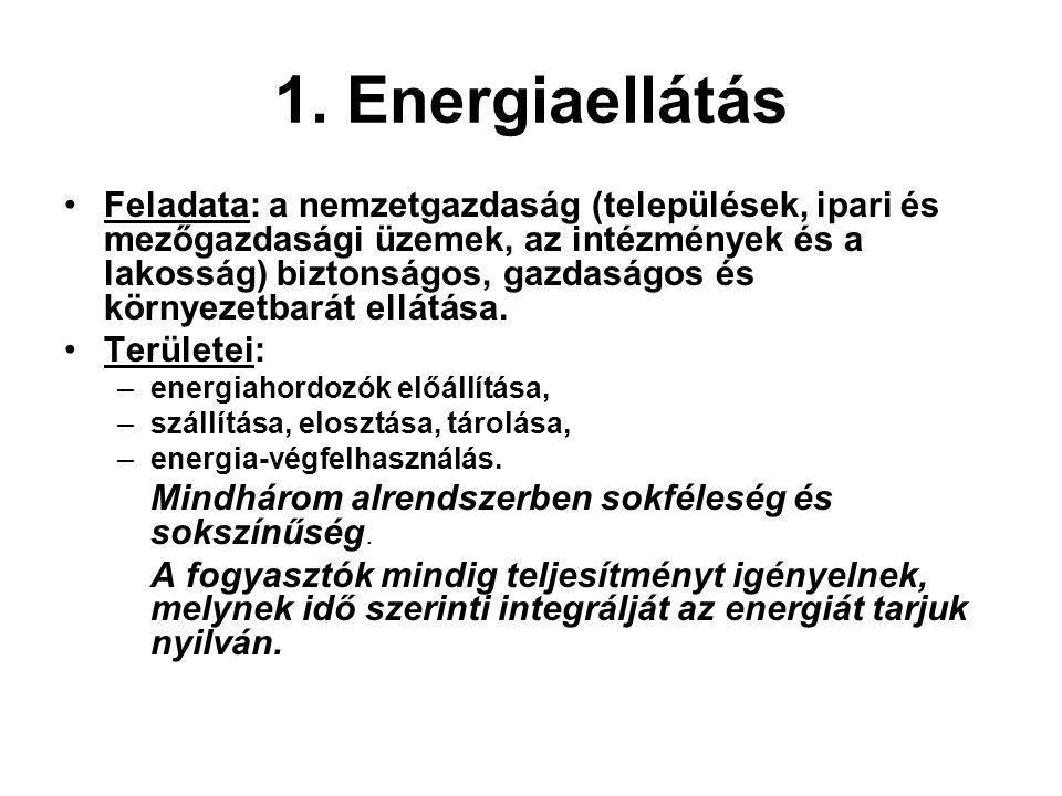 1. Energiaellátás Feladata: a nemzetgazdaság (települések, ipari és mezőgazdasági üzemek, az intézmények és a lakosság) biztonságos, gazdaságos és kör