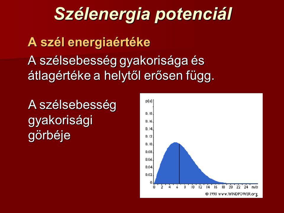 Szélenergia potenciál A szél energiaértéke A szélsebesség gyakorisága és átlagértéke a helytől erősen függ.
