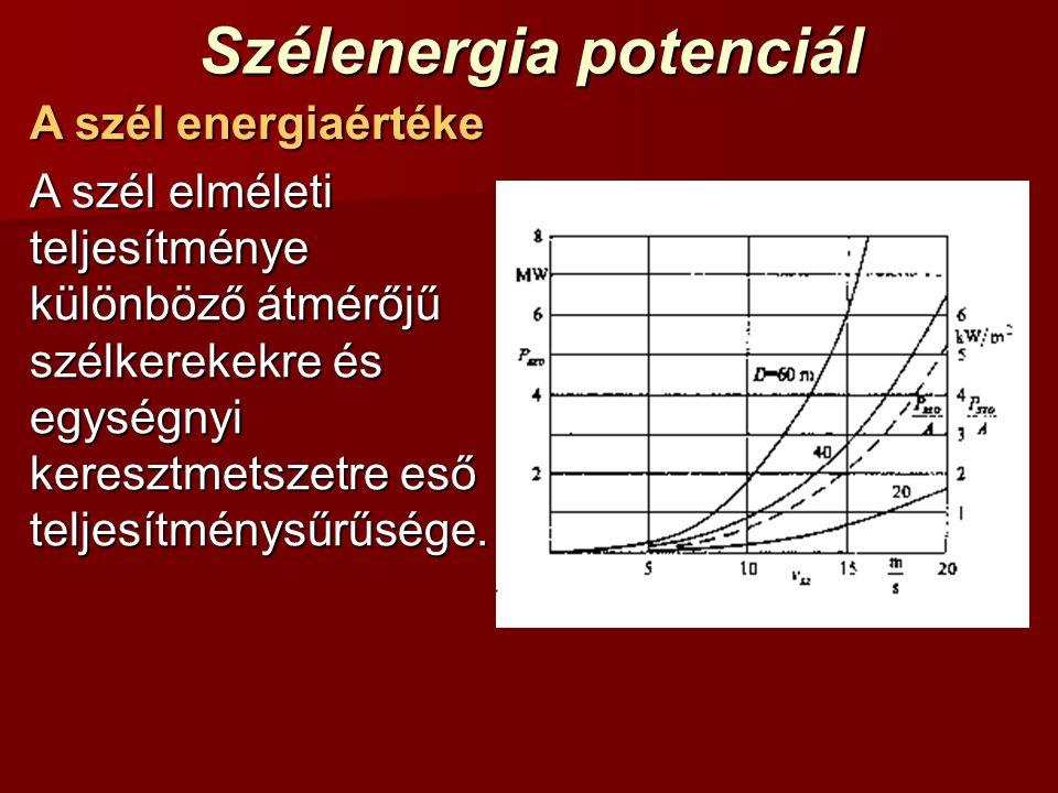 Szélenergia potenciál A szél energiaértéke A szél elméleti teljesítménye különböző átmérőjű szélkerekekre és egységnyi keresztmetszetre eső teljesítménysűrűsége.