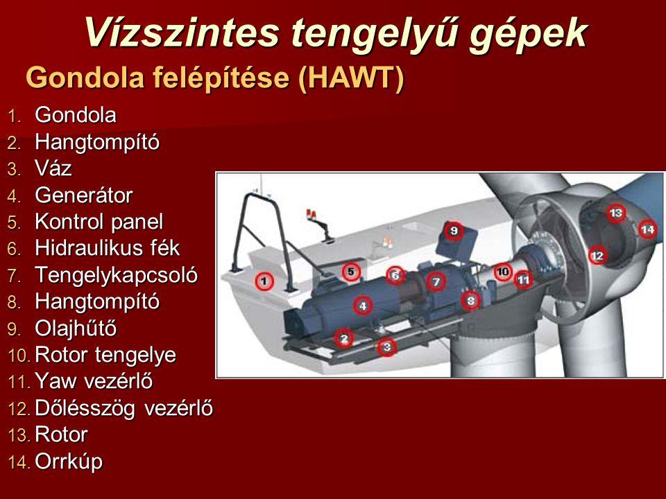 Vízszintes tengelyű gépek Gondola felépítése (HAWT) 1.
