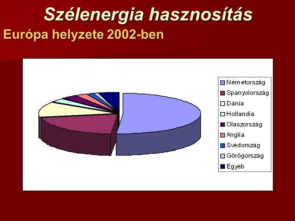 Szélenergia hasznosítás Európa helyzete 2002-ben