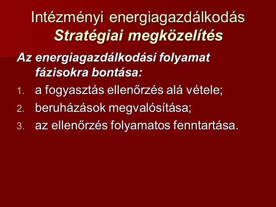 Intézményi energiagazdálkodás Stratégiai megközelítés Az energiagazdálkodási folyamat fázisokra bontása: 1. a fogyasztás ellenőrzés alá vétele; 2. ber