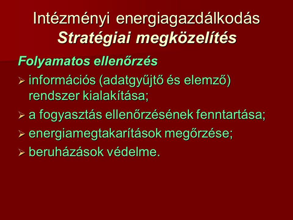 Intézményi energiagazdálkodás Stratégiai megközelítés Folyamatos ellenőrzés  információs (adatgyűjtő és elemző) rendszer kialakítása;  a fogyasztás